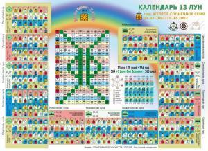 Календарь майя – матрица галактических кодов Времени